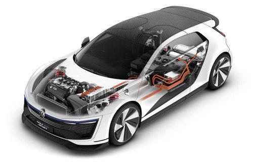 Volkswagen GTE Sport Concept - radiografía