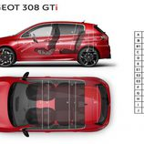 Peugeot 308 GTi 2015 - size