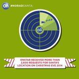 Felicitaciones navideñas 2015 - OnStar