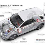 q7 e-tron - eléctrico