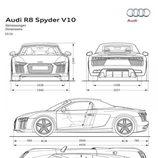 Audi R8 Spyder 2016 - tecnica
