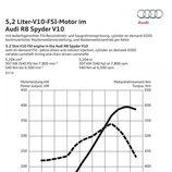 Audi R8 Spyder 2016 - curva