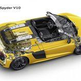 Audi R8 Spyder 2016 - radiografia