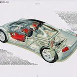 Audi Avus quattro 1991 - esquema