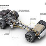 Audi Q8 Concept - Baterías