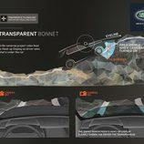 Infografía del sistea Transparent Bonnet de Land Rover