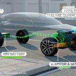 Kia Optima T-Hybrid - Esquema