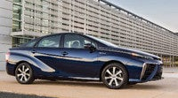 Primeras pruebas al Toyota Mirai de hidrógeno