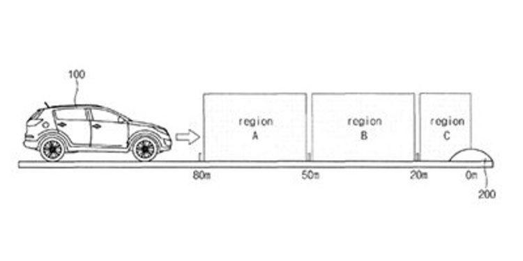 Hyundai patenta un sistema que detecta y analiza resaltos