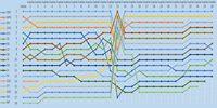 Análisis infográfico: Beijing ePrix 2015