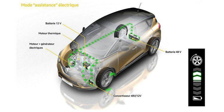 El nuevo Renault Scenic se ofrecerá con mecánica híbrida-diésel y cambio manual