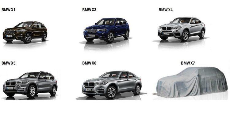 BMW anuncia el futuro y lujoso SUV X7 de 7 plazas
