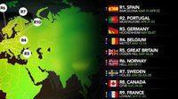 Barcelona abrirá el Mundial de Rallycross 2017