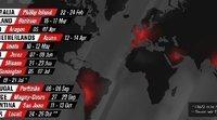 El Mundial de Superbikes anuncia su calendario para 2019