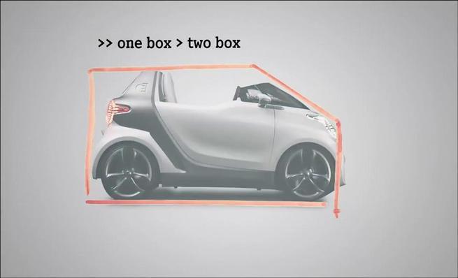 Teaser: Los nuevos Smart ForTwo y ForFour a la vuelta de la esquina